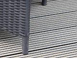 Terassen und Balkonprofile