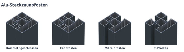 Alu-Steckzaunsystem